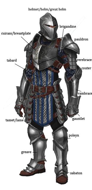 dragon age wiki, uploader Леди боли